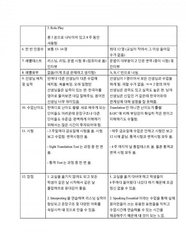 벤쿠버 어학연수 통번역 비교_페이지_3.jpg