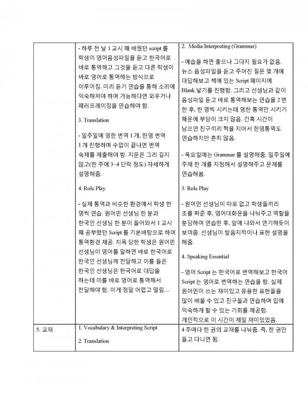 벤쿠버 어학연수 통번역 비교_페이지_2.jpg